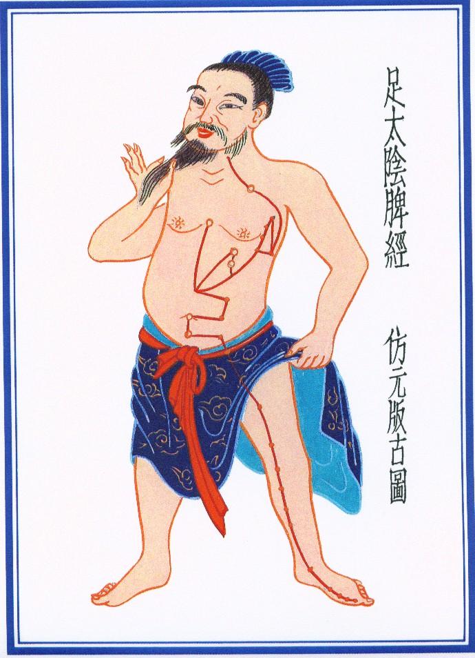 Ld >> Leitbahntafeln Yuan-Dynastie